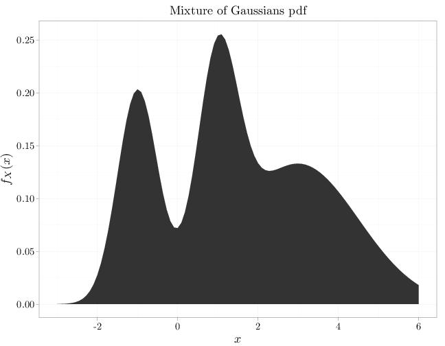 riemann integral pdf
